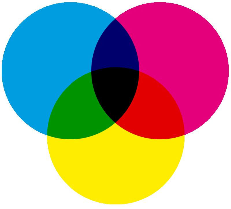 Míchaní barev v modelu CMYK