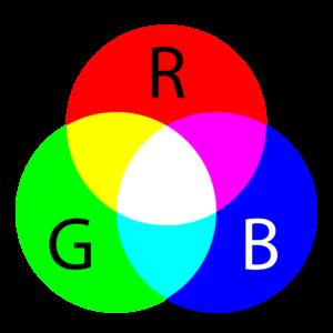 Barevný model RGB